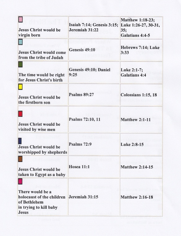 Prophetic Truths p2