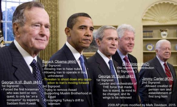 USpresidents-contributions